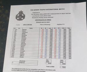 Dewar Match Result
